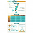 Kit de Proteções Playlife Infantil (PP)